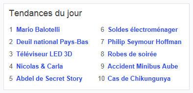 tendances du jour sur www.yahoo.fr